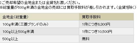 三菱マテリアルの「売却時」バーチャージ料金